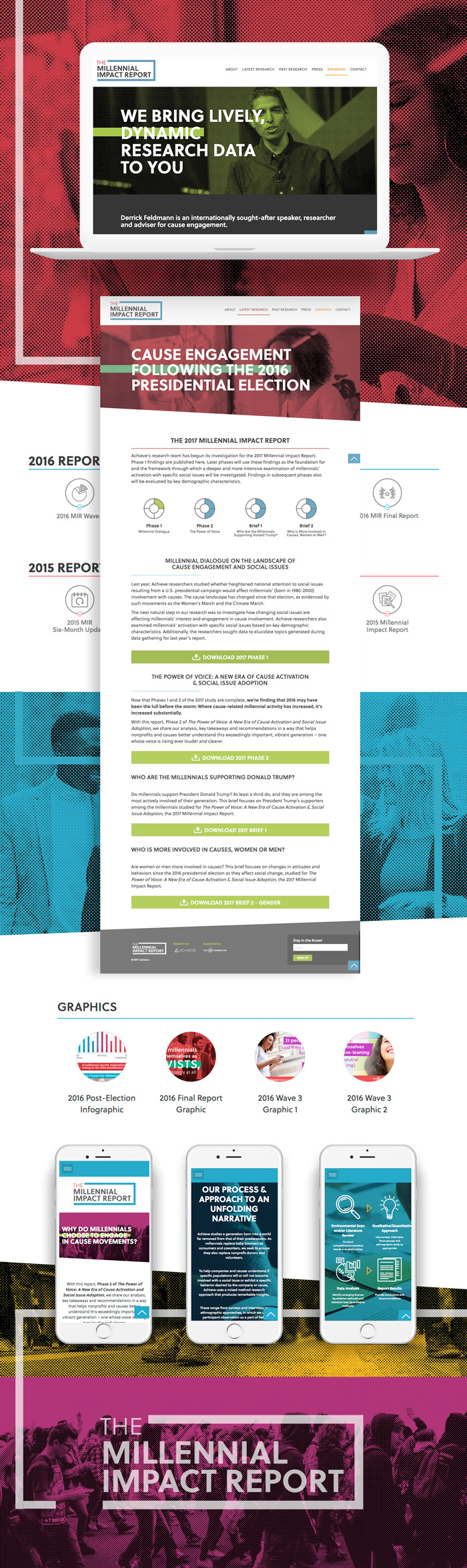 Millennial Impact Report website home page